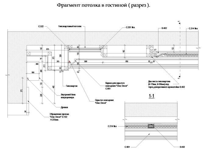 Схема потолка с подсветкой из гипсокартона размеры